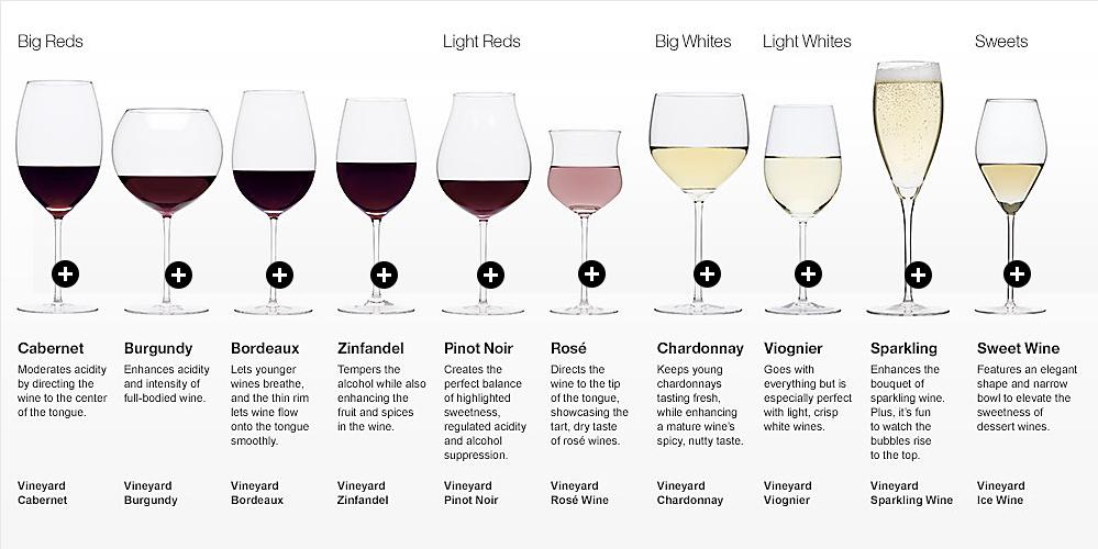 wineglasstypes-juice.clubw.com