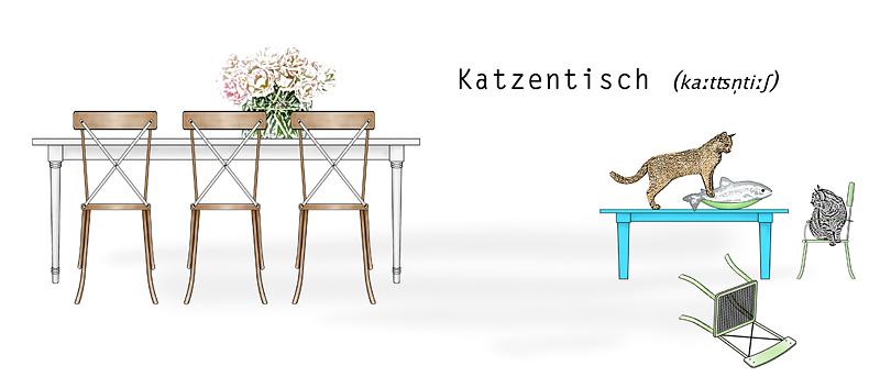 Katzentisch.ch
